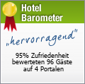Hotel Barometer: Reviews for alpina zillertal family . lifestyle . kinderhotel