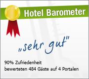 hotel barometer